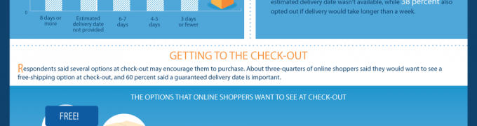 Marketworks Media - Why Shoppers Don't Follow Through on Online Purchases